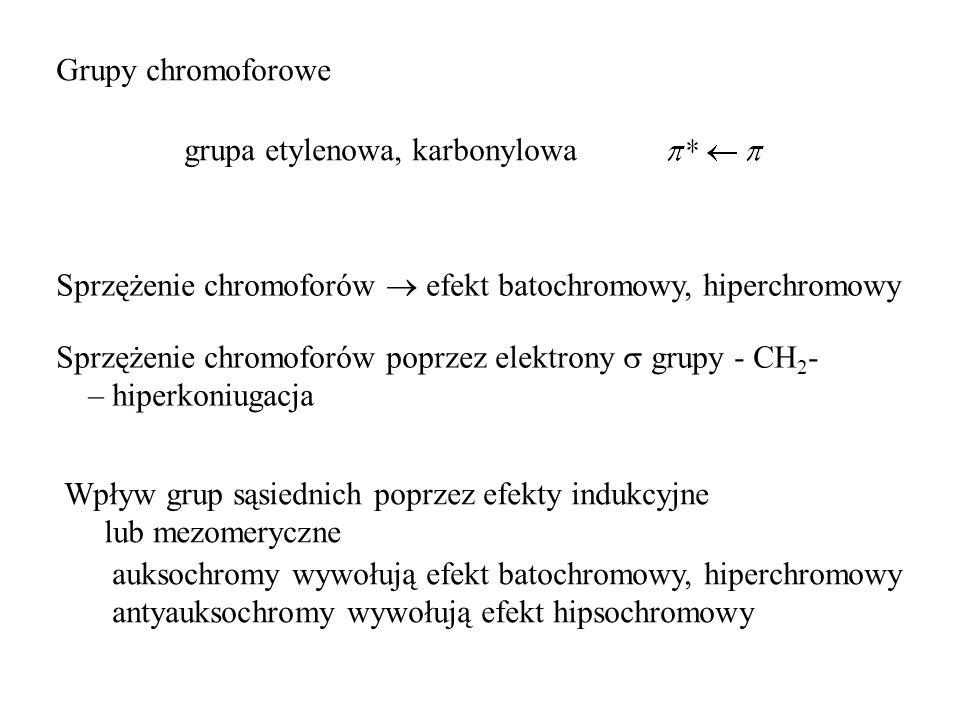 Grupy chromoforowe grupa etylenowa, karbonylowa Sprzężenie chromoforów  efekt batochromowy, hiperchromowy Sprzężenie chromoforów poprzez elektrony 