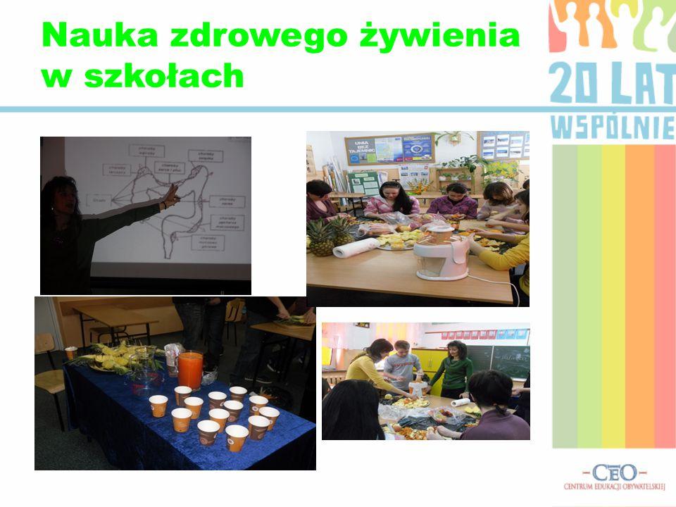 Nauka zdrowego żywienia w szkołach