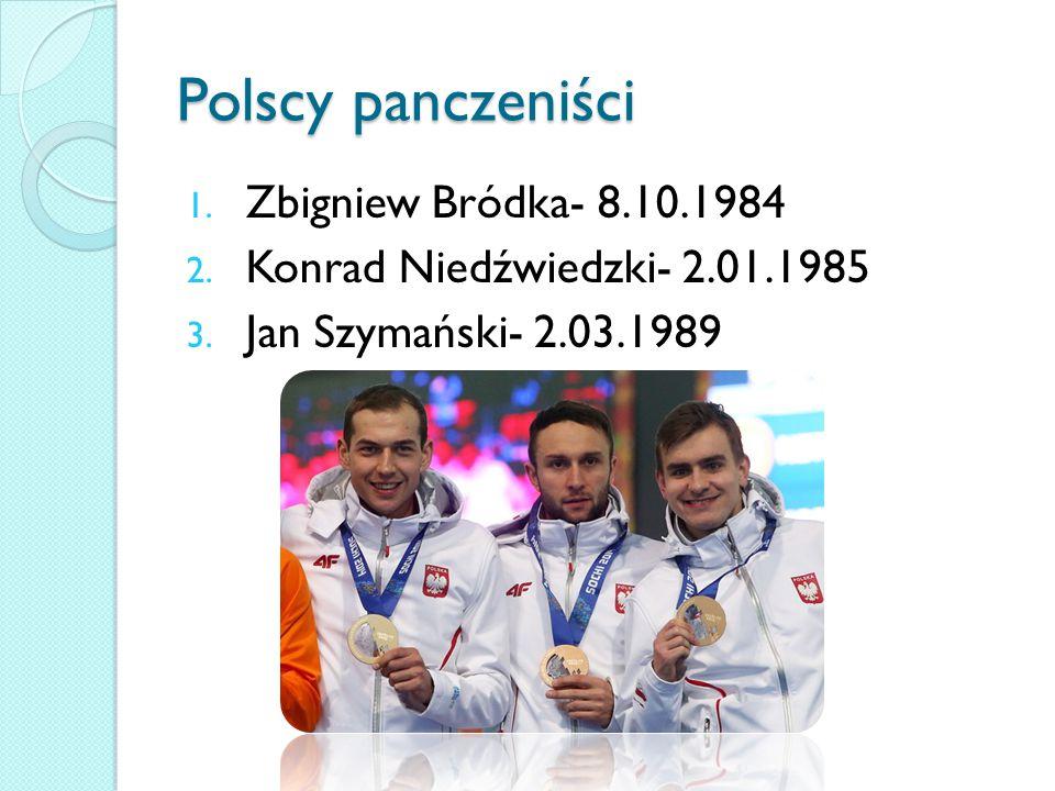 Polscy panczeniści 1.Zbigniew Bródka- 8.10.1984 2.
