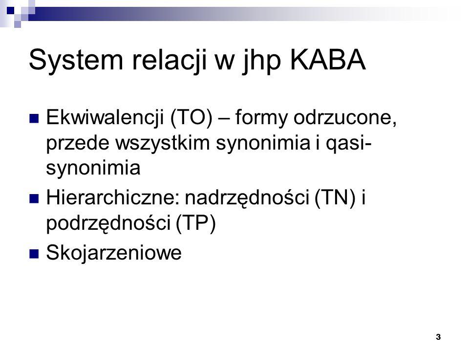 3 System relacji w jhp KABA Ekwiwalencji (TO) – formy odrzucone, przede wszystkim synonimia i qasi- synonimia Hierarchiczne: nadrzędności (TN) i podrz