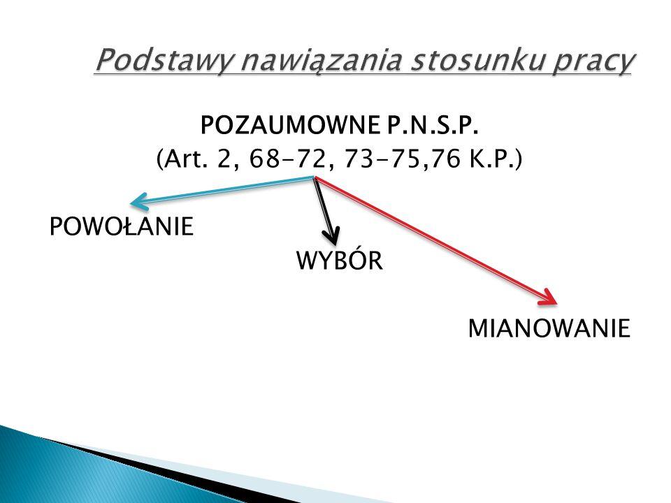 POZAUMOWNE P.N.S.P. (Art. 2, 68-72, 73-75,76 K.P.) POWOŁANIE WYBÓR MIANOWANIE