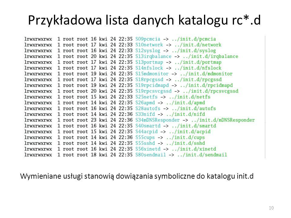 Przykładowa lista danych katalogu rc*.d 10 Wymieniane usługi stanowią dowiązania symboliczne do katalogu init.d