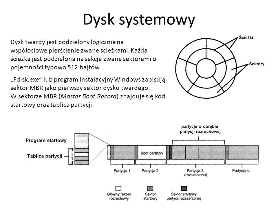 Dysk systemowy 25 Dysk twardy jest podzielony logicznie na współosiowe pierścienie zwane ścieżkami. Każda ścieżka jest podzielona na sekcje zwane sekt
