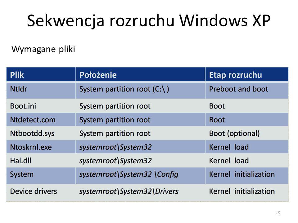 Sekwencja rozruchu Windows XP 29 Wymagane pliki