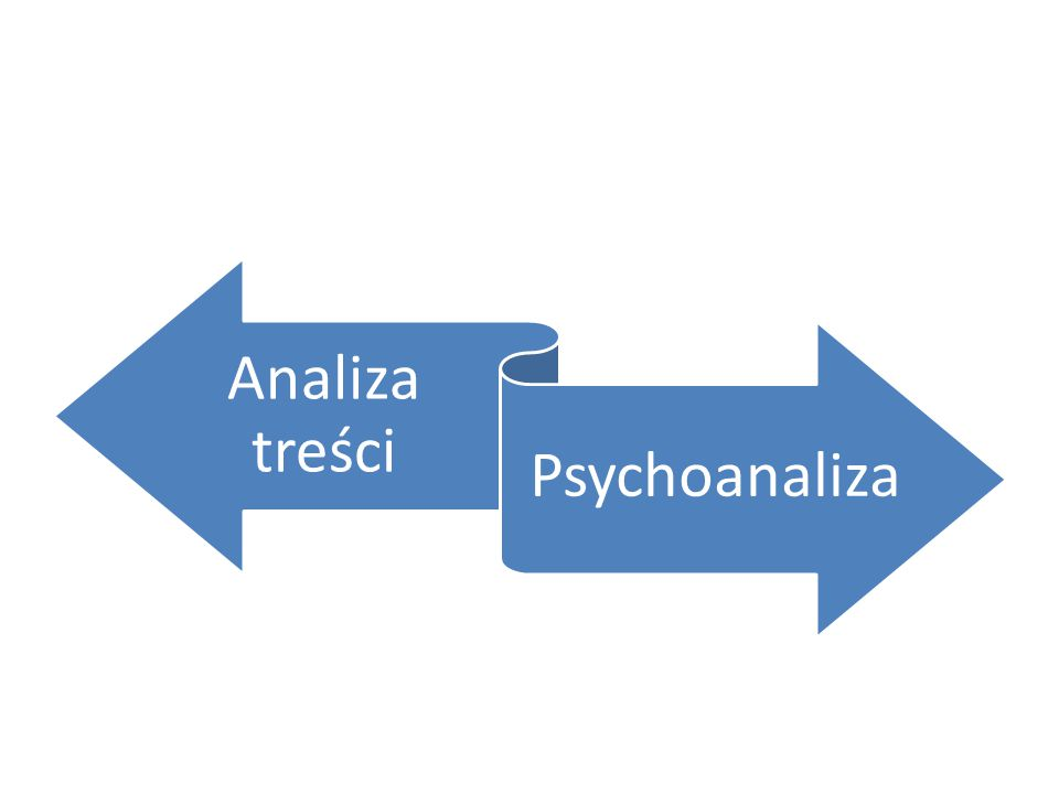 Analiza treści Psychoanal iza