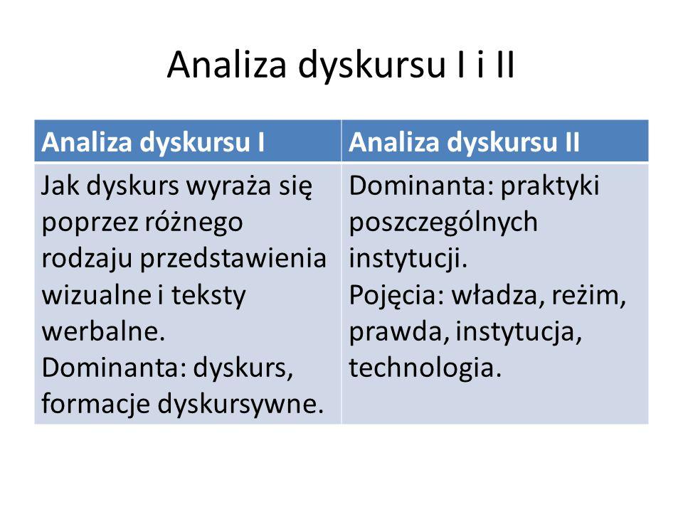 Analiza dyskursu I i II Analiza dyskursu IAnaliza dyskursu II Jak dyskurs wyraża się poprzez różnego rodzaju przedstawienia wizualne i teksty werbalne