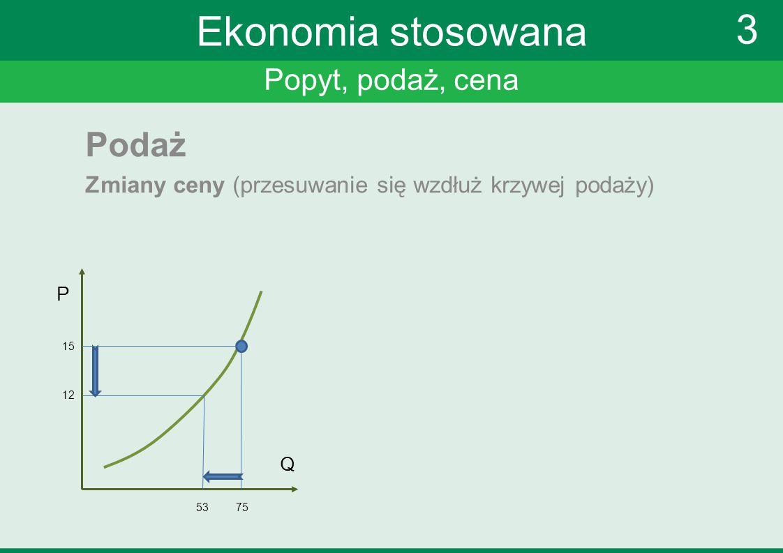 Popyt, podaż, cena 3 Ekonomia stosowana Podaż Zmiany ceny (przesuwanie się wzdłuż krzywej podaży) P Q 5375 12 15