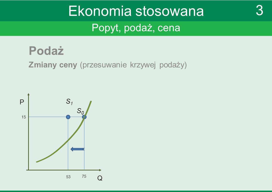 Popyt, podaż, cena 3 Ekonomia stosowana Podaż Zmiany ceny (przesuwanie krzywej podaży) P Q 15 53 75 S0S0 S1S1
