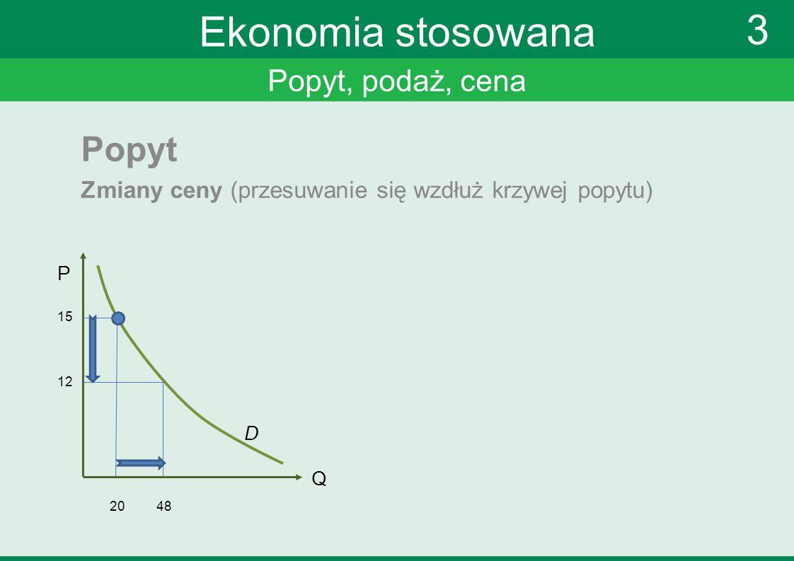 Popyt, podaż, cena 3 Ekonomia stosowana P Q 15 12 2048 D Popyt Zmiany ceny (przesuwanie się wzdłuż krzywej popytu)
