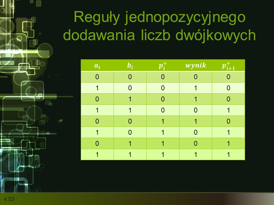 Reguły jednopozycyjnego dodawania liczb dwójkowych 4:05