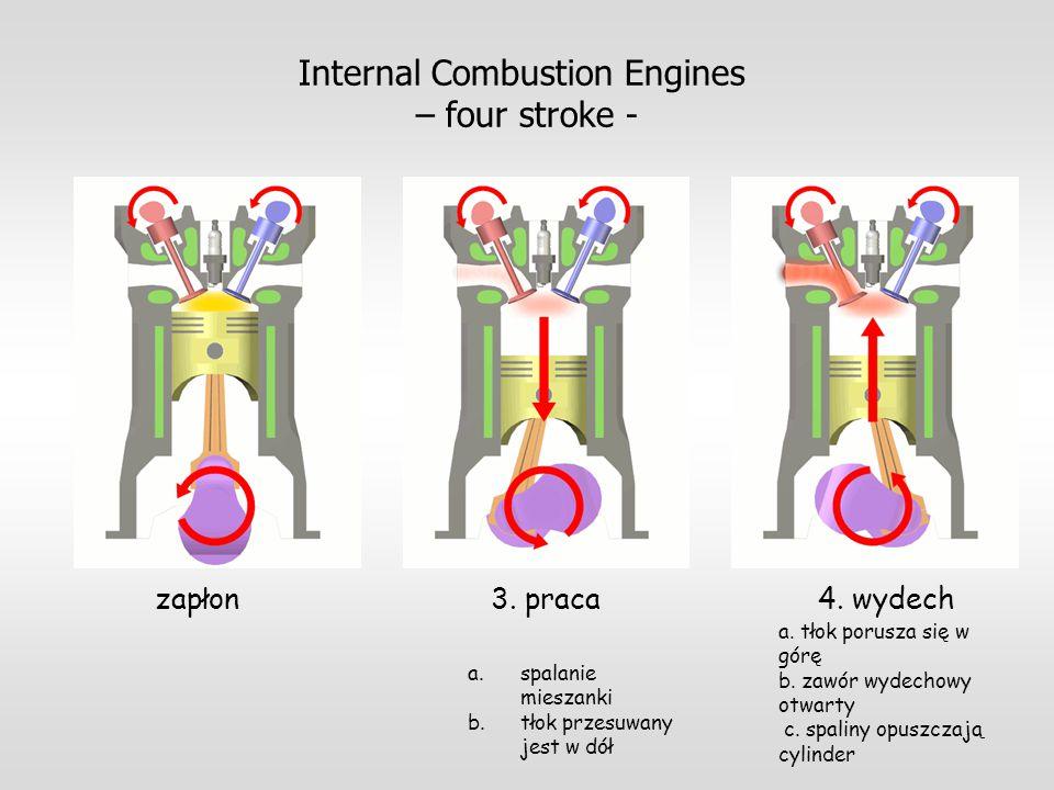 Internal Combustion Engines – four stroke - zapłon a.spalanie mieszanki b.tłok przesuwany jest w dół 3. praca a. tłok porusza się w górę b. zawór wyde