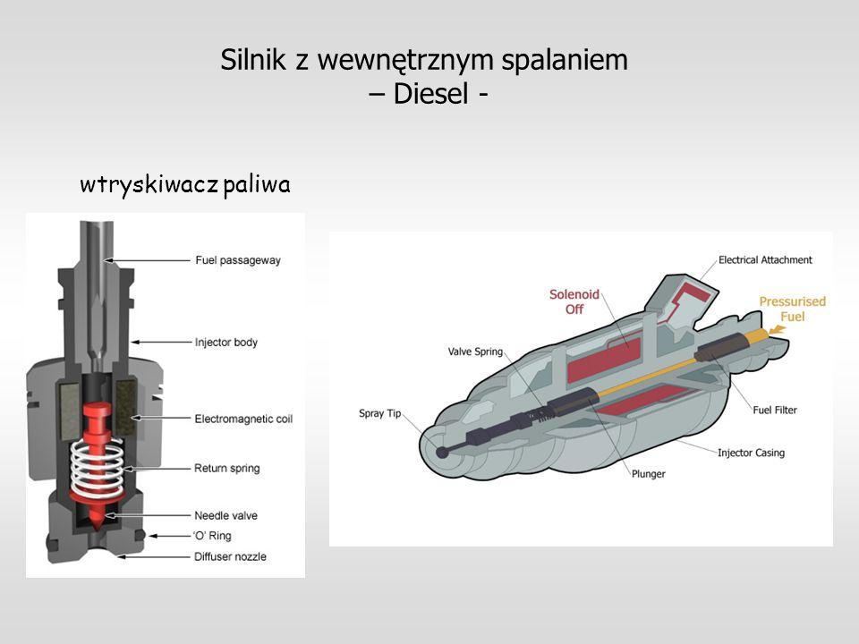Silnik z wewnętrznym spalaniem – Diesel - wtryskiwacz paliwa