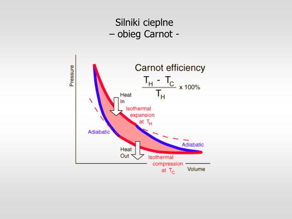 Silniki cieplne – obieg Carnot -