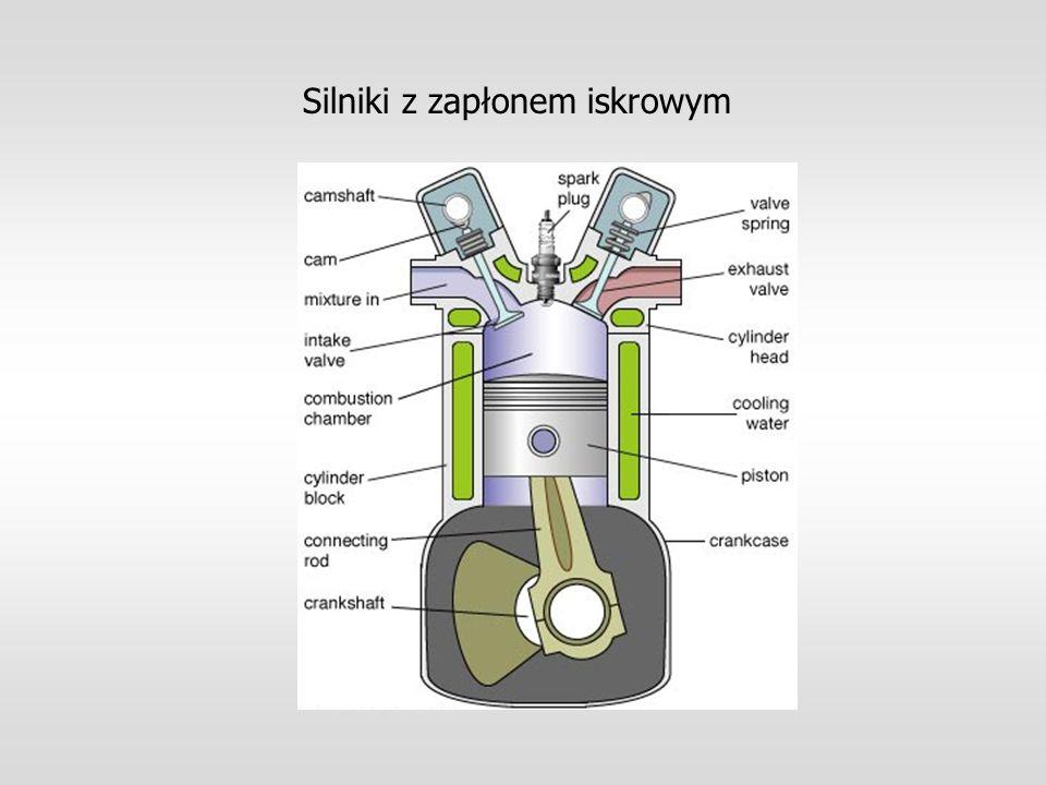 Silniki z wewnętrznym spalaniem – wielocylindrowe - Ułożenie cylindrów rzędowe V płaskie