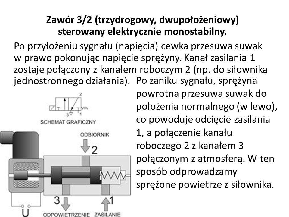Zawór 3/2 (trzydrogowy, dwupołożeniowy) sterowany elektrycznie monostabilny. Po przyłożeniu sygnału (napięcia) cewka przesuwa suwak w prawo pokonując
