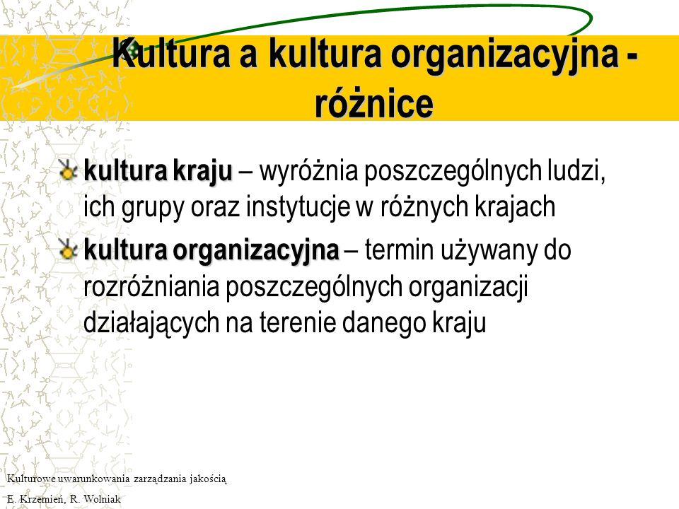 Kultura a kultura organizacyjna - różnice kultura kraju kultura kraju – wyróżnia poszczególnych ludzi, ich grupy oraz instytucje w różnych krajach kultura organizacyjna kultura organizacyjna – termin używany do rozróżniania poszczególnych organizacji działających na terenie danego kraju Kulturowe uwarunkowania zarządzania jakością E.