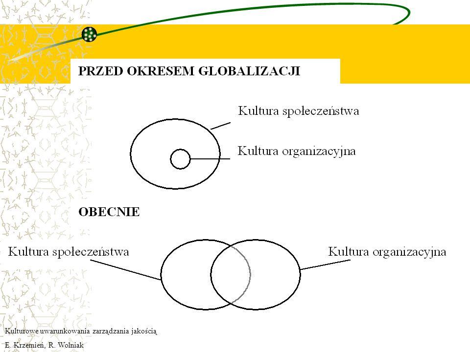Kulturowe uwarunkowania zarządzania jakością E. Krzemień, R. Wolniak