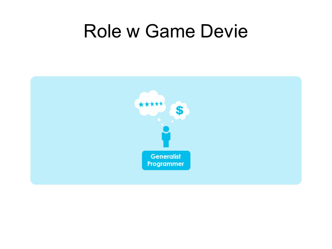 Role w Game Devie