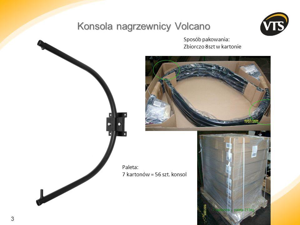 3 Konsola nagrzewnicy Volcano Marian, Ania Naborczyk, pisze że Tobie przesłała zdjęcie zapakowanej konsoli wiec jeśli je masz można je tu dołożyć Spos