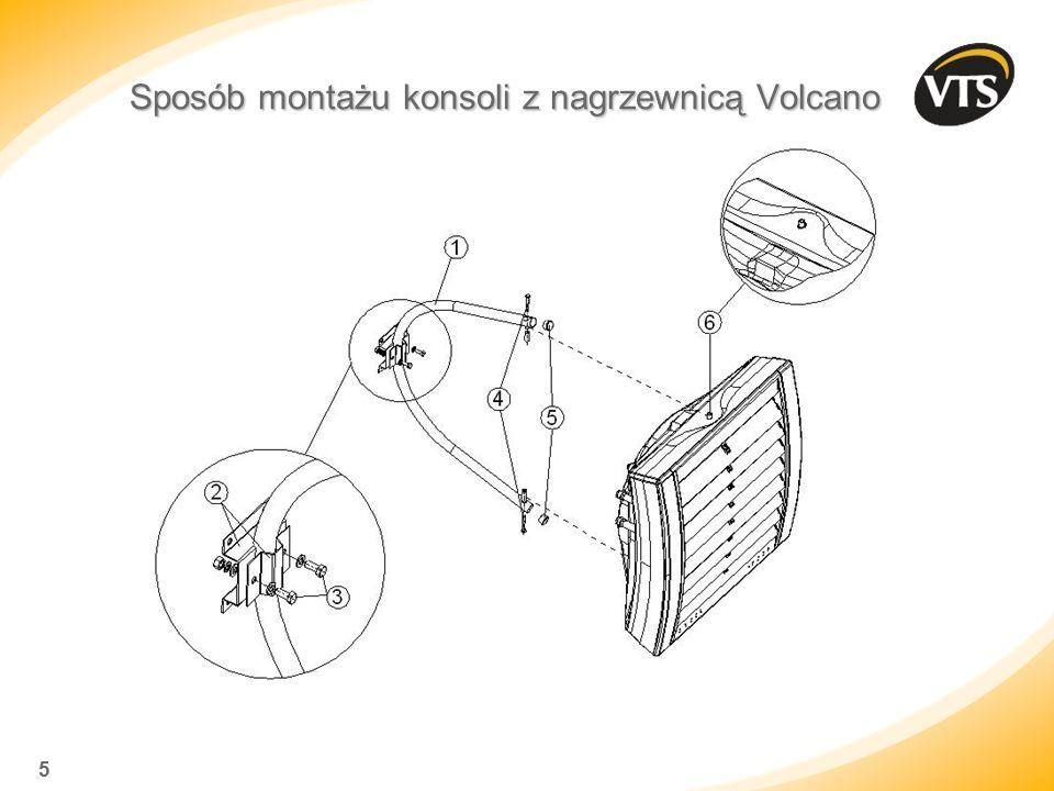 Sposób montażu konsoli z nagrzewnicą Volcano 5