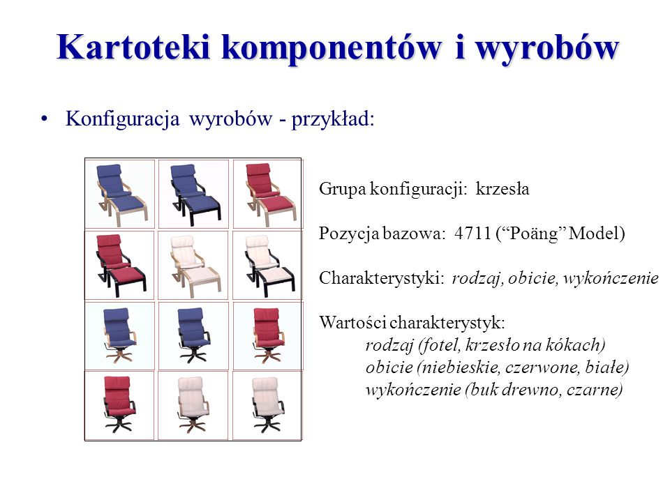 """Kartoteki komponentów i wyrobów Konfiguracja wyrobów - przykład: Grupa konfiguracji: krzesła Pozycja bazowa: 4711 (""""Poäng"""" Model) Charakterystyki: rod"""