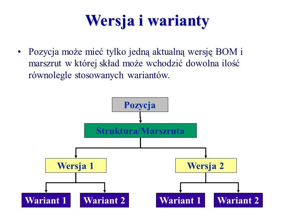 Wersja i warianty Pozycja może mieć tylko jedną aktualną wersję BOM i marszrut w której skład może wchodzić dowolna ilość równolegle stosowanych waria
