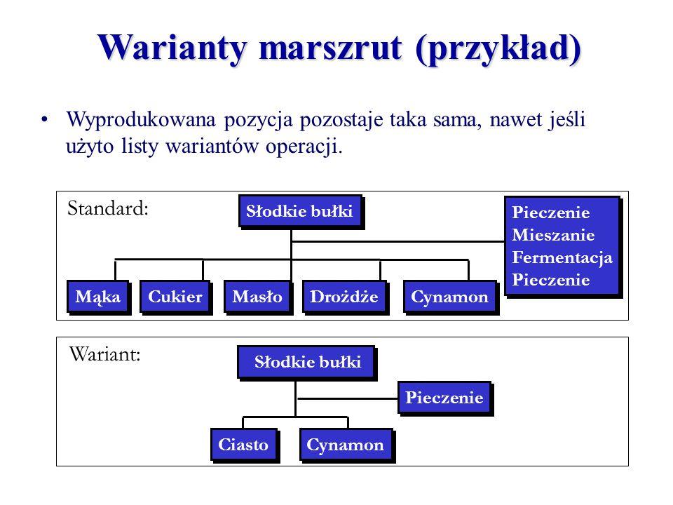 Warianty marszrut (przykład) Wyprodukowana pozycja pozostaje taka sama, nawet jeśli użyto listy wariantów operacji. Słodkie bułki Cynamon Drożdże Masł