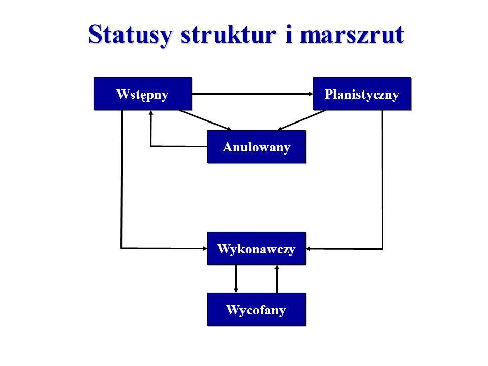 Statusy struktur i marszrut WstępnyPlanistyczny Anulowany Wykonawczy Wycofany