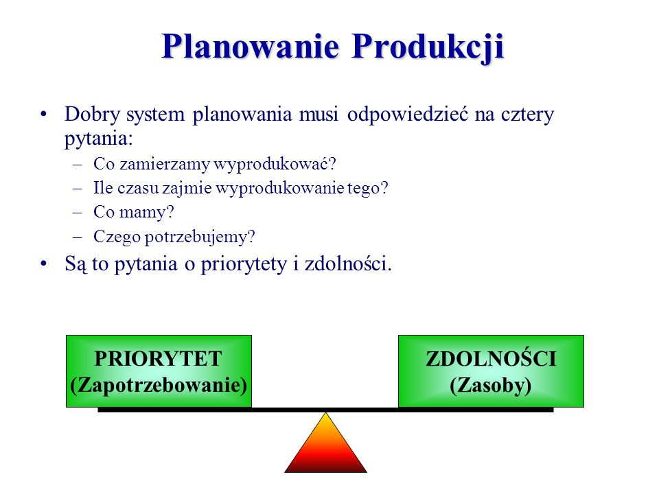 Planowanie Produkcji Dobry system planowania musi odpowiedzieć na cztery pytania: –Co zamierzamy wyprodukować? –Ile czasu zajmie wyprodukowanie tego?