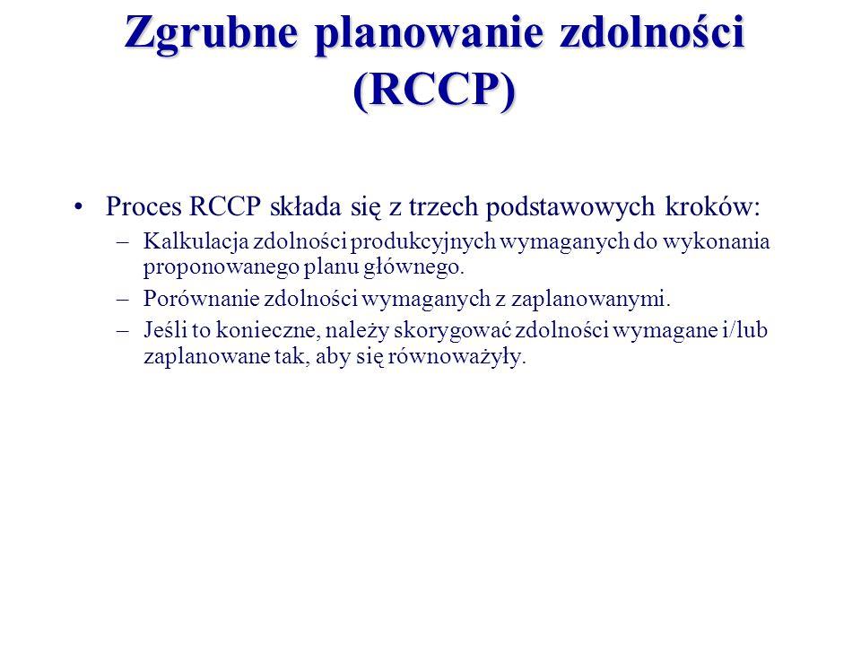 Proces RCCP składa się z trzech podstawowych kroków: –Kalkulacja zdolności produkcyjnych wymaganych do wykonania proponowanego planu głównego. –Porówn