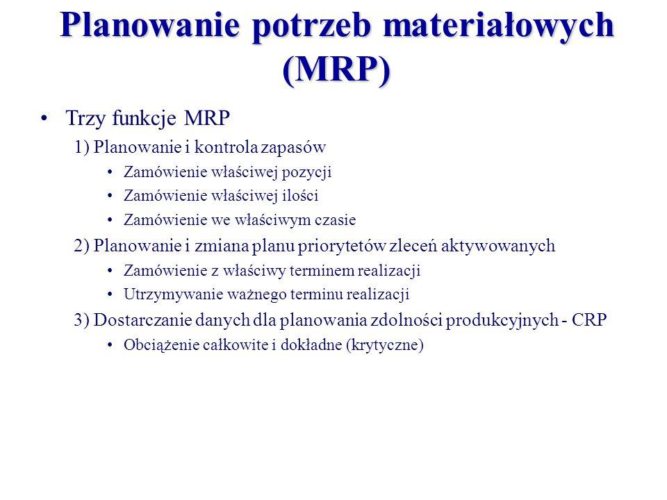 Planowanie potrzeb materiałowych (MRP) Trzy funkcje MRP 1) Planowanie i kontrola zapasów Zamówienie właściwej pozycji Zamówienie właściwej ilości Zamó