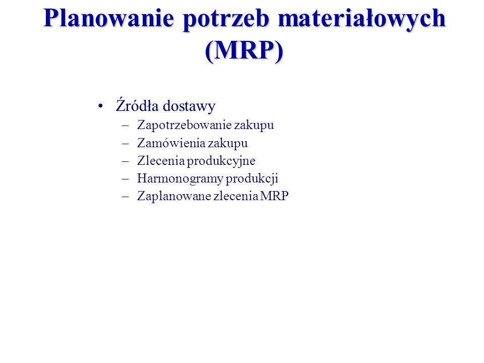 Planowanie potrzeb materiałowych (MRP) Źródła dostawy –Zapotrzebowanie zakupu –Zamówienia zakupu –Zlecenia produkcyjne –Harmonogramy produkcji –Zaplan