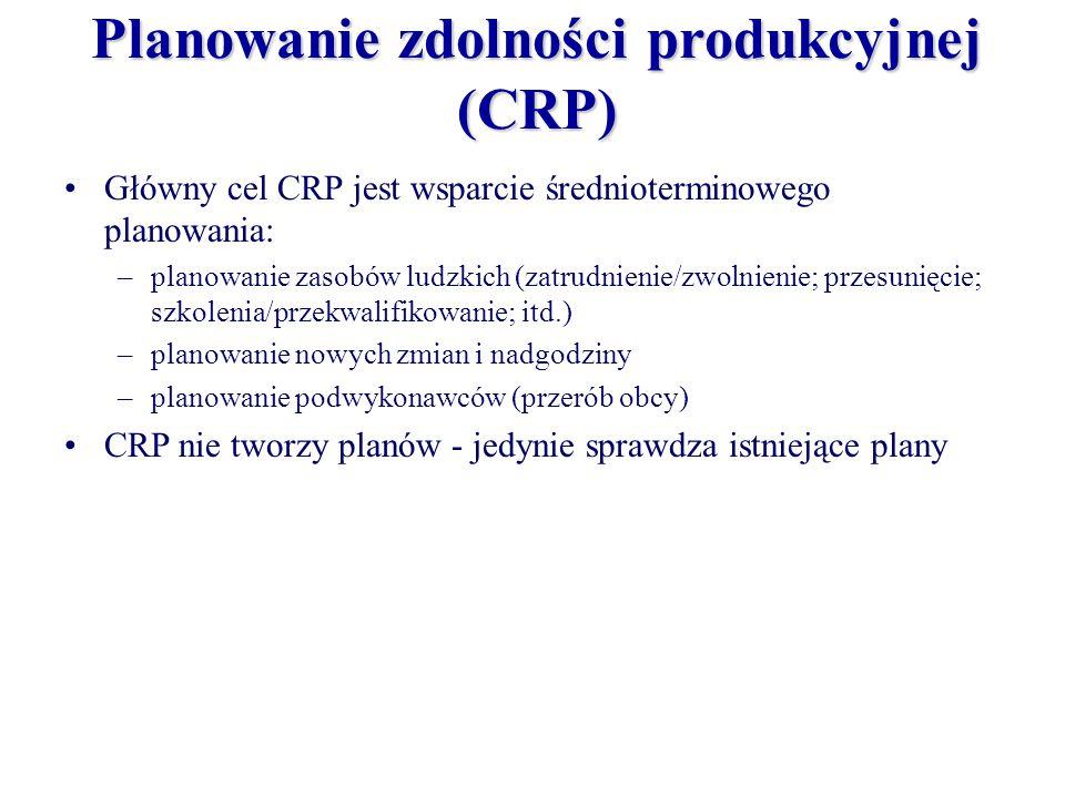Główny cel CRP jest wsparcie średnioterminowego planowania: –planowanie zasobów ludzkich (zatrudnienie/zwolnienie; przesunięcie; szkolenia/przekwalifi