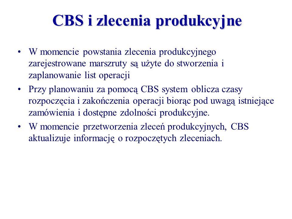 CBS i zlecenia produkcyjne W momencie powstania zlecenia produkcyjnego zarejestrowane marszruty są użyte do stworzenia i zaplanowanie list operacji Pr