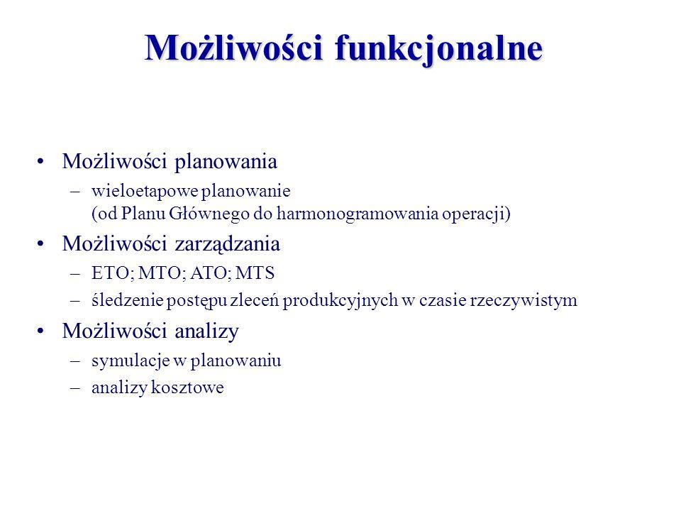 Proces planowania i zarządzania produkcją Plan marketingu MPS Zasoby OK MRP Zasoby OK Ster.