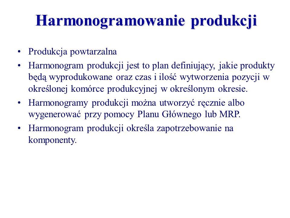 Harmonogramowanie produkcji Produkcja powtarzalna Harmonogram produkcji jest to plan definiujący, jakie produkty będą wyprodukowane oraz czas i ilość