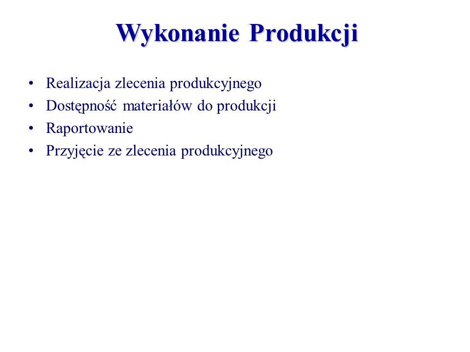 Wykonanie Produkcji Realizacja zlecenia produkcyjnego Dostępność materiałów do produkcji Raportowanie Przyjęcie ze zlecenia produkcyjnego