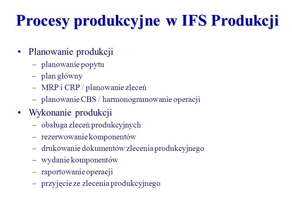 Procesy produkcyjne w IFS Produkcji Produkcja składa się z: –Obsługi zlecenia produkcyjnego Kontrola materiałów (wersje i alternatywy) Kontrola operacji (wersje i alternatywy) Obsługa operacji zewnętrznych Zarządzanie numerami seryjnymi zleceń produkcyjnych Dostępność zleceń produkcyjnych Automatyczne przetwarzanie zleceń produkcyjnych Balansowanie partii –Obsługi CBS Harmonogramowanie reakcyjne Harmonogramowanie interakcyjne