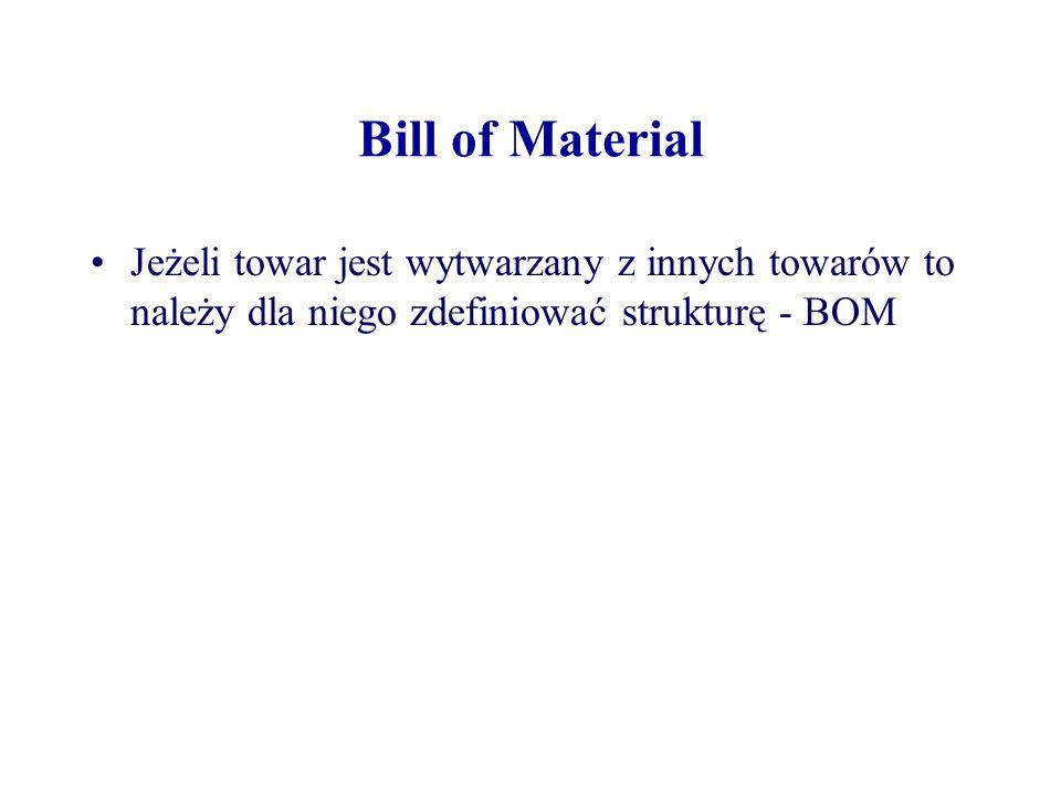 Bill of Material Jeżeli towar jest wytwarzany z innych towarów to należy dla niego zdefiniować strukturę - BOM
