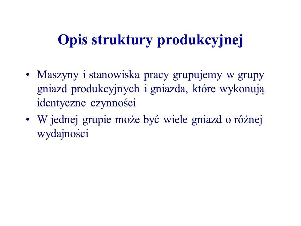 Opis struktury produkcyjnej Maszyny i stanowiska pracy grupujemy w grupy gniazd produkcyjnych i gniazda, które wykonują identyczne czynności W jednej