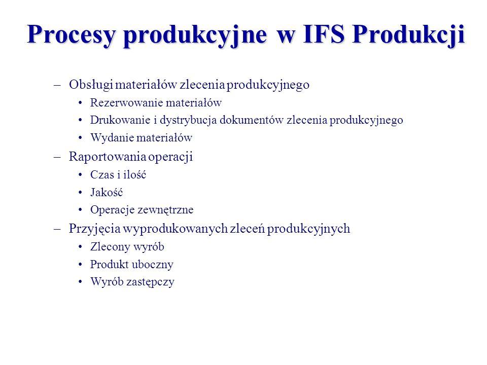Procesy produkcyjne w IFS Produkcji –Obsługi materiałów zlecenia produkcyjnego Rezerwowanie materiałów Drukowanie i dystrybucja dokumentów zlecenia pr