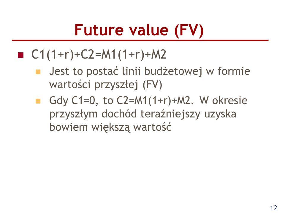 12 Future value (FV) C1(1+r)+C2=M1(1+r)+M2 Jest to postać linii budżetowej w formie wartości przyszłej (FV) Gdy C1=0, to C2=M1(1+r)+M2. W okresie przy