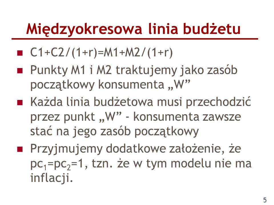 """5 Międzyokresowa linia budżetu C1+C2/(1+r)=M1+M2/(1+r) Punkty M1 i M2 traktujemy jako zasób początkowy konsumenta """"W"""" Każda linia budżetowa musi przec"""