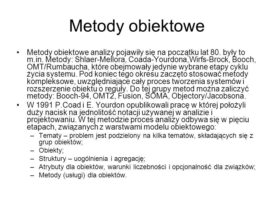 Metody obiektowe Metody obiektowe analizy pojawiły się na początku lat 80. były to m.in. Metody: Shlaer-Mellora, Coada-Yourdona,Wirfs-Brock, Booch, OM