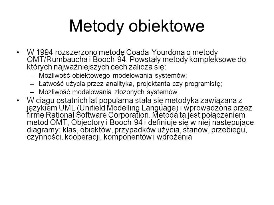 Metody obiektowe W 1994 rozszerzono metodę Coada-Yourdona o metody OMT/Rumbaucha i Booch-94. Powstały metody kompleksowe do których najważniejszych ce