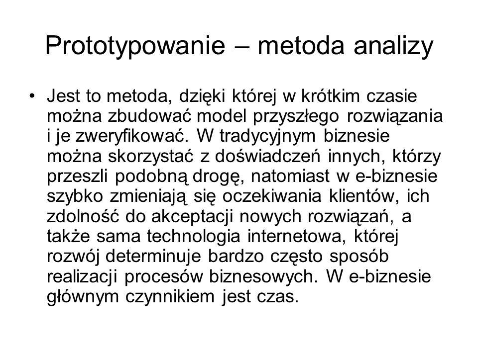 Prototypowanie – metoda analizy Jest to metoda, dzięki której w krótkim czasie można zbudować model przyszłego rozwiązania i je zweryfikować.