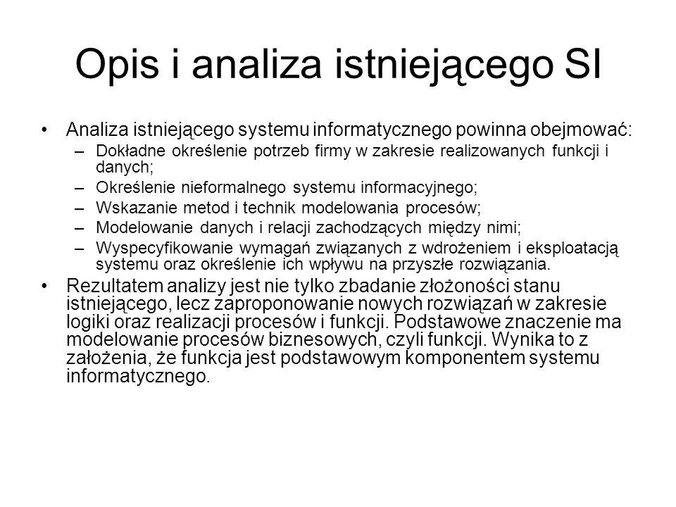 Opis i analiza istniejącego SI Analiza istniejącego systemu informatycznego powinna obejmować: –Dokładne określenie potrzeb firmy w zakresie realizowa