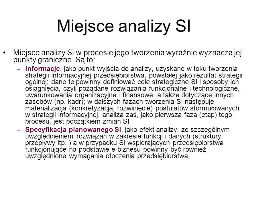 Miejsce analizy SI Miejsce analizy Si w procesie jego tworzenia wyraźnie wyznacza jej punkty graniczne. Są to: –Informacje, jako punkt wyjścia do anal
