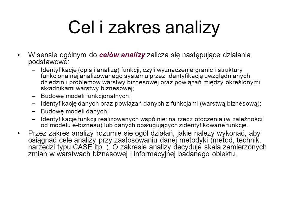 Cel i zakres analizy W sensie ogólnym do celów analizy zalicza się następujące działania podstawowe: –Identyfikację (opis i analizę) funkcji, czyli wyznaczenie granic i struktury funkcjonalnej analizowanego systemu przez identyfikację uwzględnianych dziedzin i problemów warstwy biznesowej oraz powiązań między określonymi składnikami warstwy biznesowej; –Budowę modeli funkcjonalnych; –Identyfikację danych oraz powiązań danych z funkcjami (warstwą biznesową); –Budowę modeli danych; –Identyfikację funkcji realizowanych wspólnie: na rzecz otoczenia (w zależności od modelu e-biznesu) lub danych obsługujących zidentyfikowane funkcje.