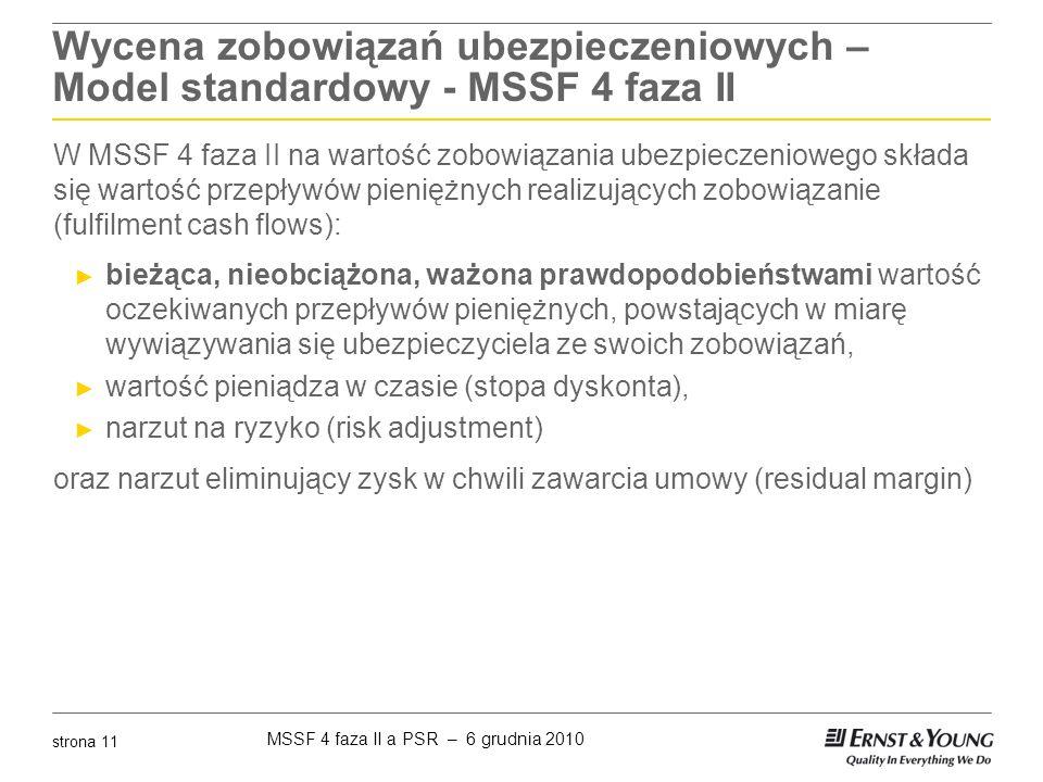 MSSF 4 faza II a PSR – 6 grudnia 2010 strona 11 Wycena zobowiązań ubezpieczeniowych – Model standardowy - MSSF 4 faza II W MSSF 4 faza II na wartość z